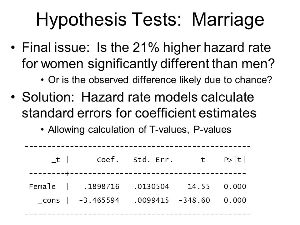Hypothesis Tests: Marriage