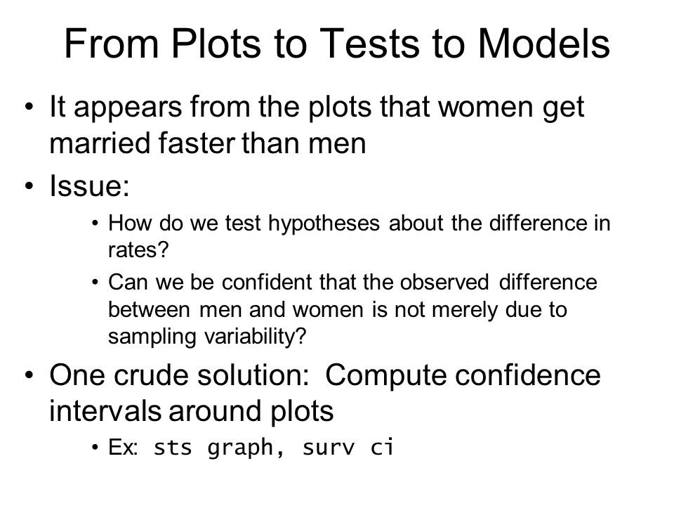 From Plots to Tests to Models