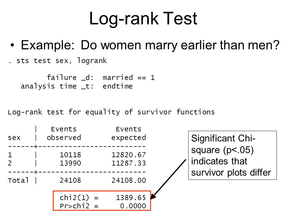 Log-rank Test Example: Do women marry earlier than men