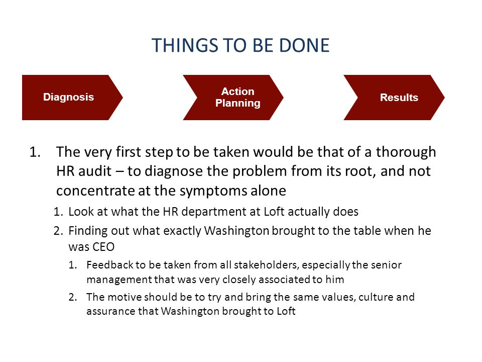 THINGS TO BE DONE Diagnosis. Action Planning. Results.
