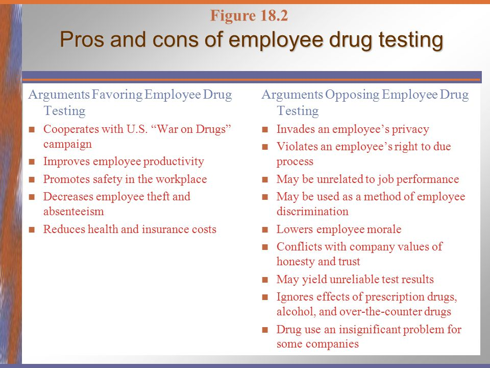 Pros and cons of employee drug testing