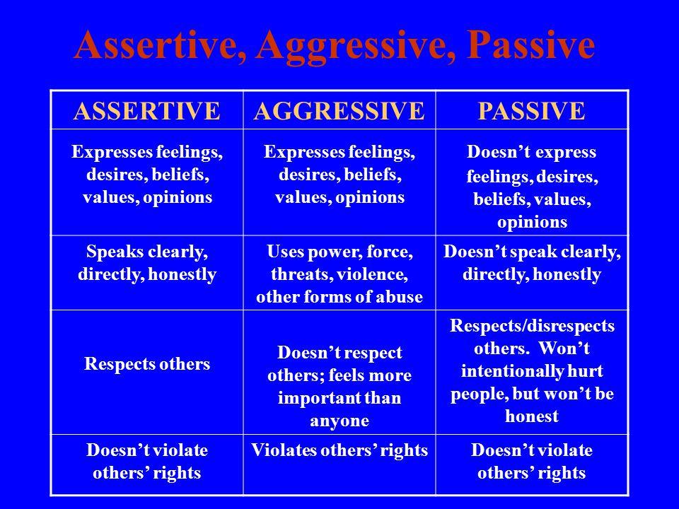 Assertive, Aggressive, Passive