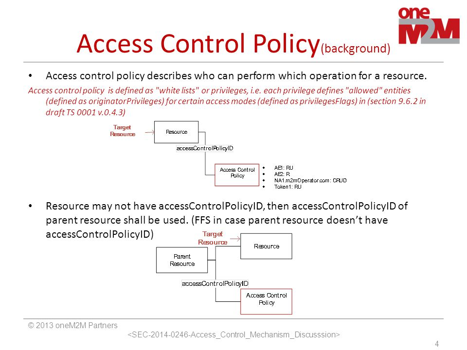 Access Control Policy(background)