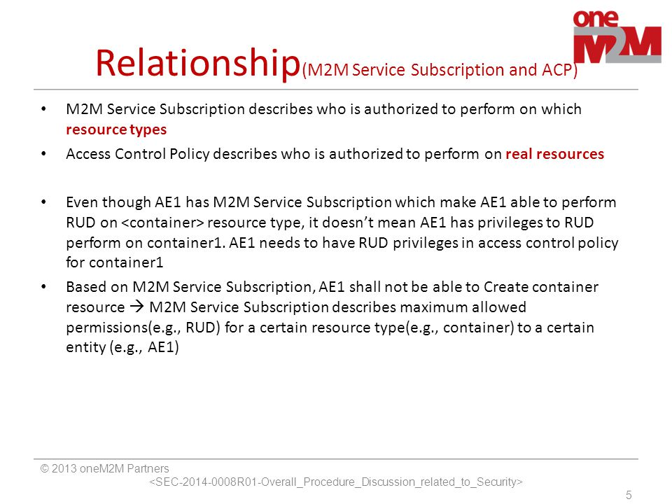 Relationship(M2M Service Subscription and ACP)