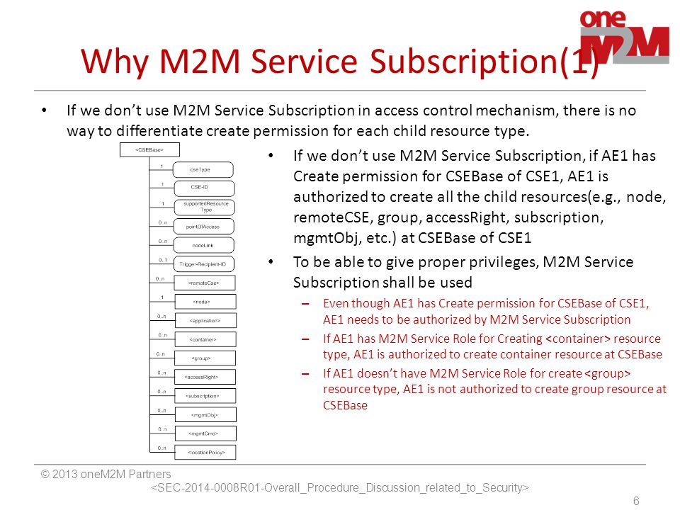 Why M2M Service Subscription(1)