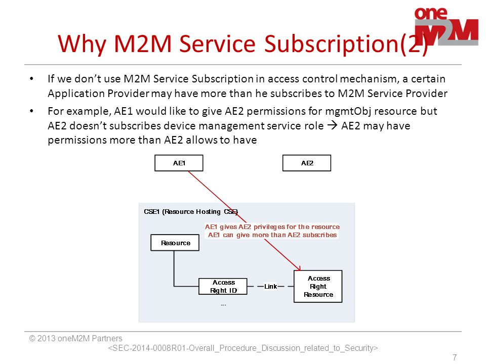 Why M2M Service Subscription(2)