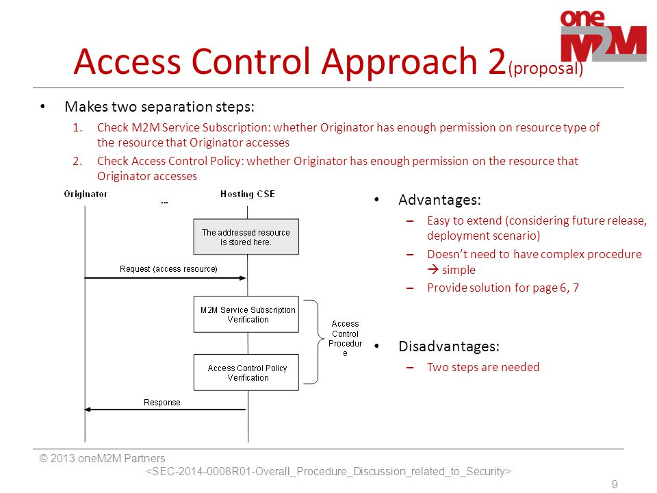 Access Control Approach 2(proposal)