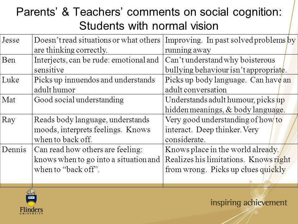 Parents' & Teachers' comments on social cognition: Students with normal vision