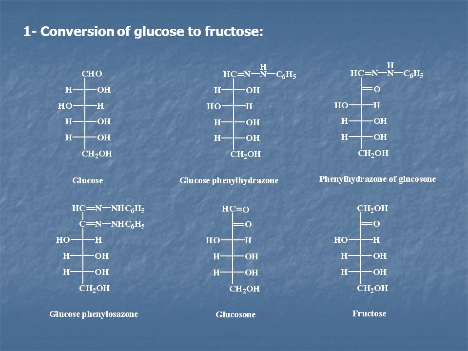 1- Conversion of glucose to fructose: