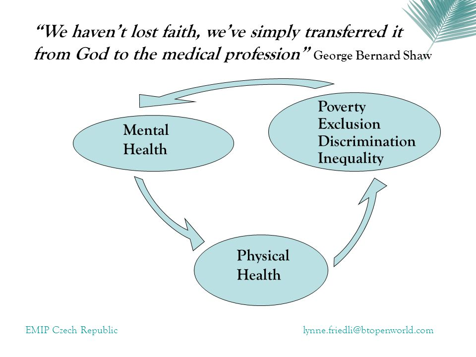 We haven't lost faith, we've simply transferred it from God to the medical profession George Bernard Shaw