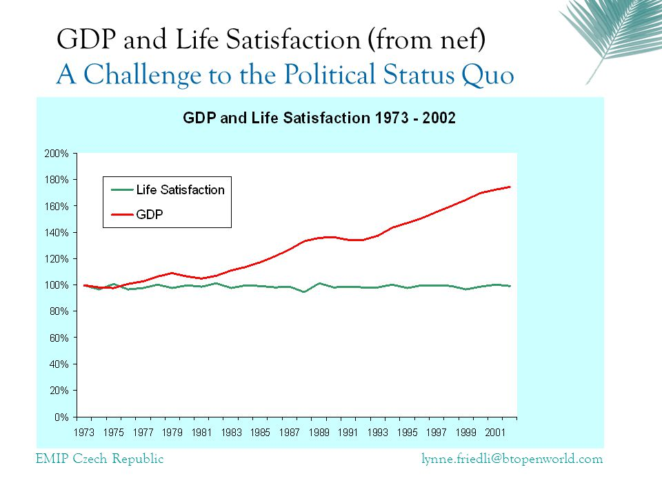 GDP and Life Satisfaction (from nef)