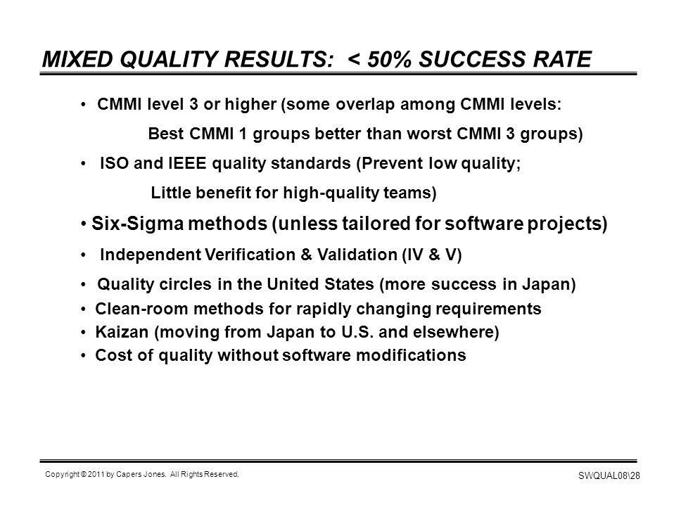 MIXED QUALITY RESULTS: < 50% SUCCESS RATE