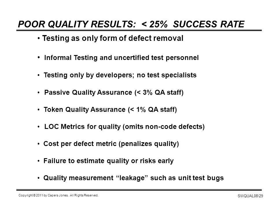 POOR QUALITY RESULTS: < 25% SUCCESS RATE