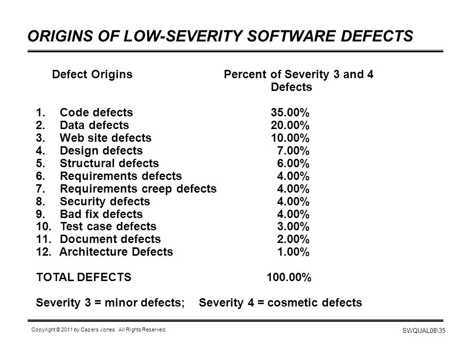 ORIGINS OF LOW-SEVERITY SOFTWARE DEFECTS