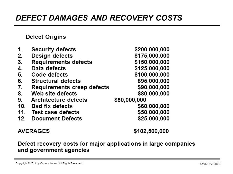 DEFECT DAMAGES AND RECOVERY COSTS