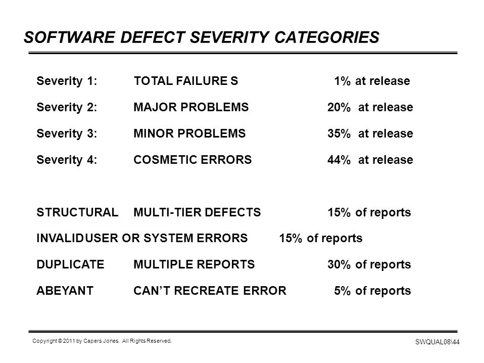 SOFTWARE DEFECT SEVERITY CATEGORIES