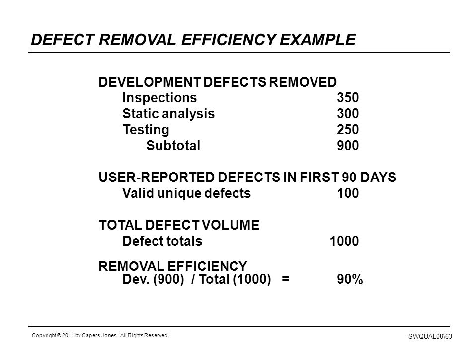 DEFECT REMOVAL EFFICIENCY EXAMPLE