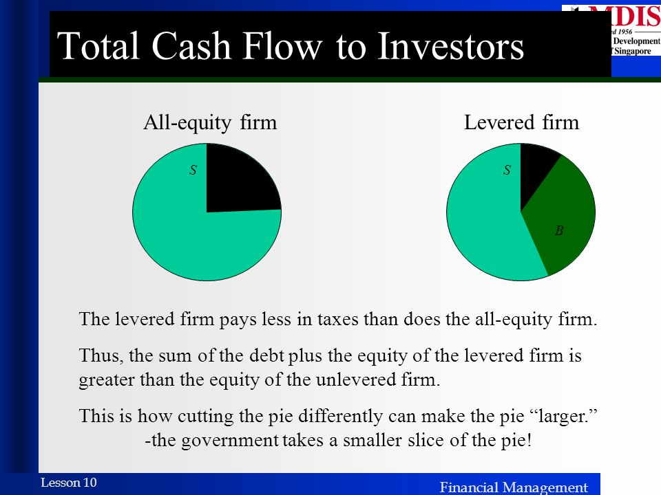 Total Cash Flow to Investors