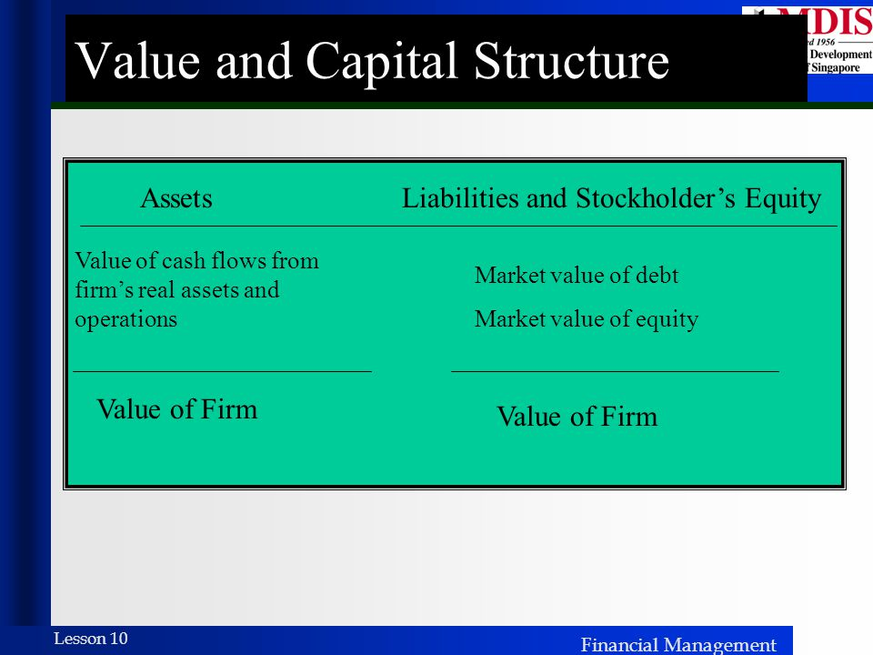 Value and Capital Structure