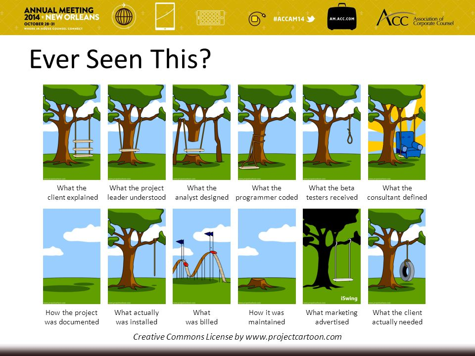 Ever Seen This Creative Commons License by www.projectcartoon.com