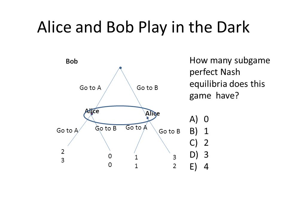 Alice and Bob Play in the Dark