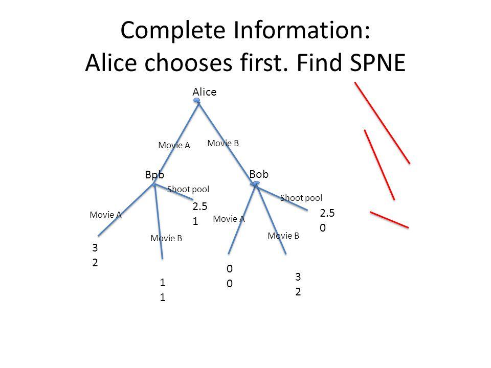 Complete Information: Alice chooses first. Find SPNE