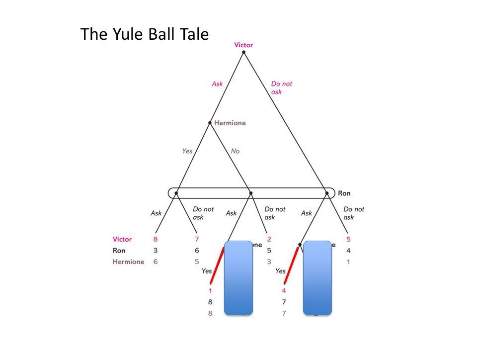The Yule Ball Tale