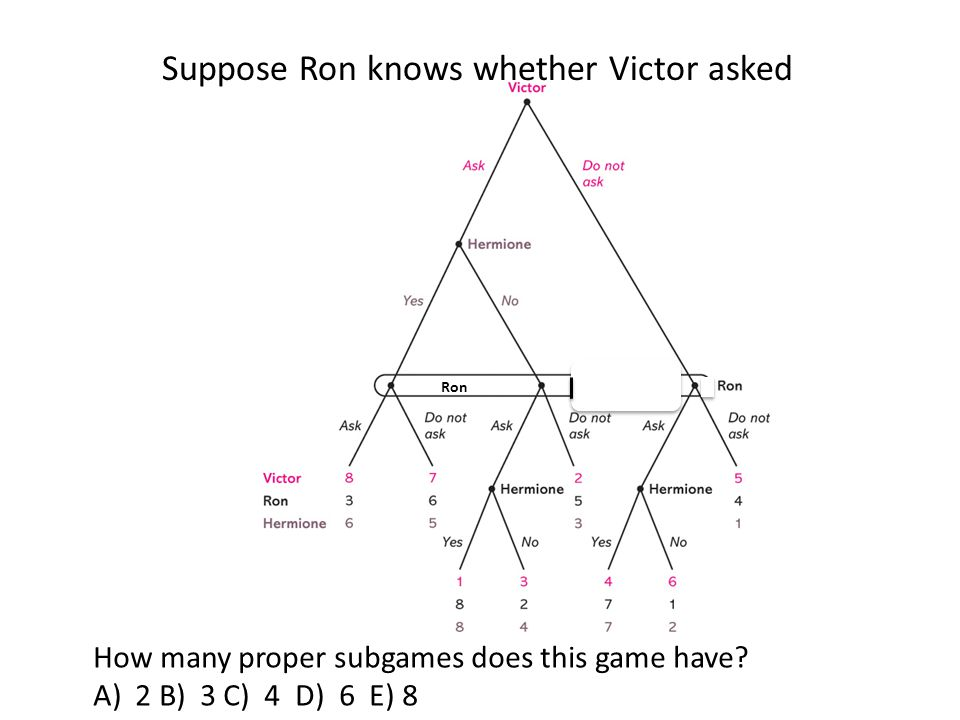Suppose Ron knows whether Victor asked
