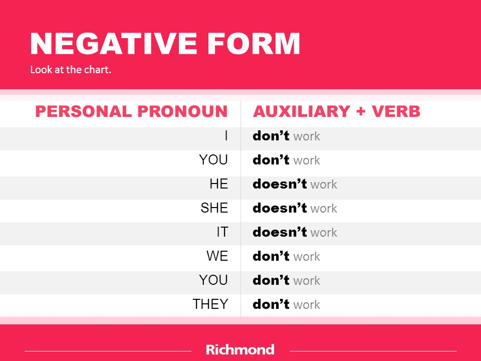 NEGATIVE FORM PERSONAL PRONOUN AUXILIARY + VERB I YOU HE SHE IT WE