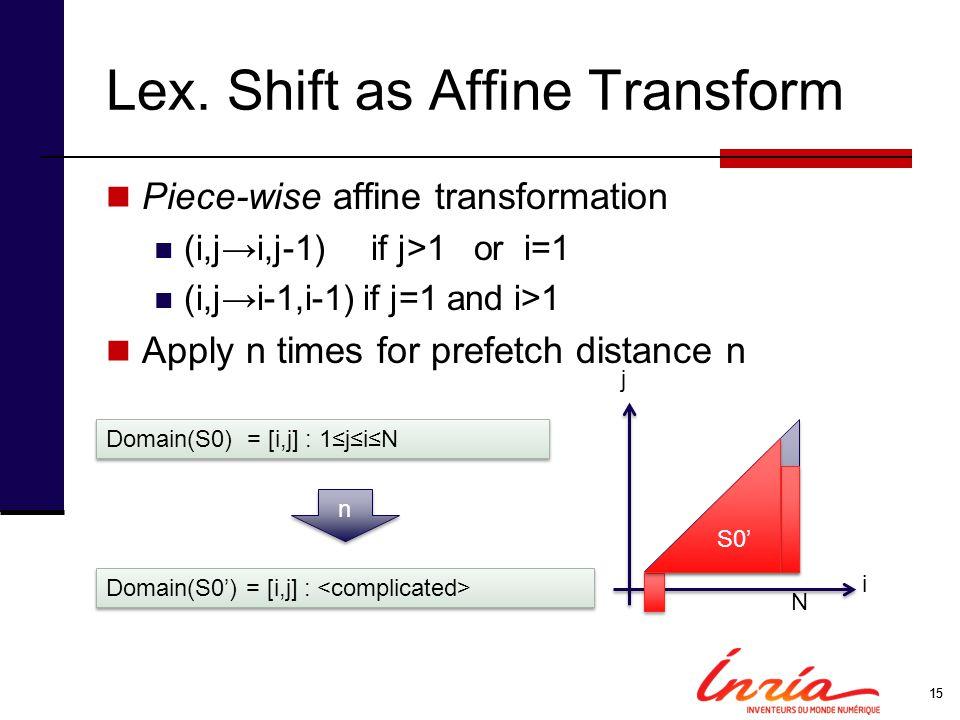 Lex. Shift as Affine Transform