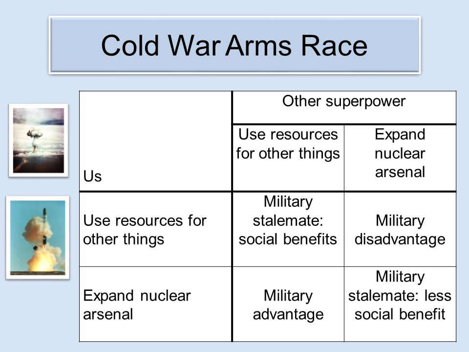 Cold War Arms Race Us Other superpower Use resources for other things