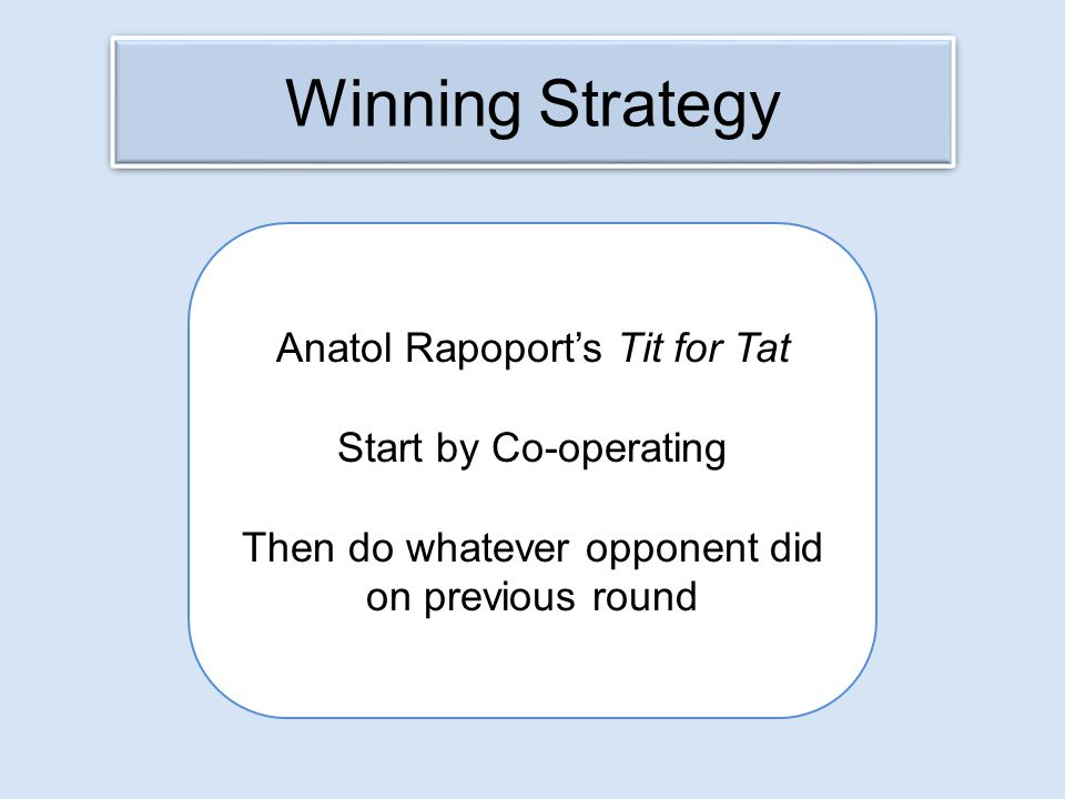 Winning Strategy Anatol Rapoport's Tit for Tat Start by Co-operating