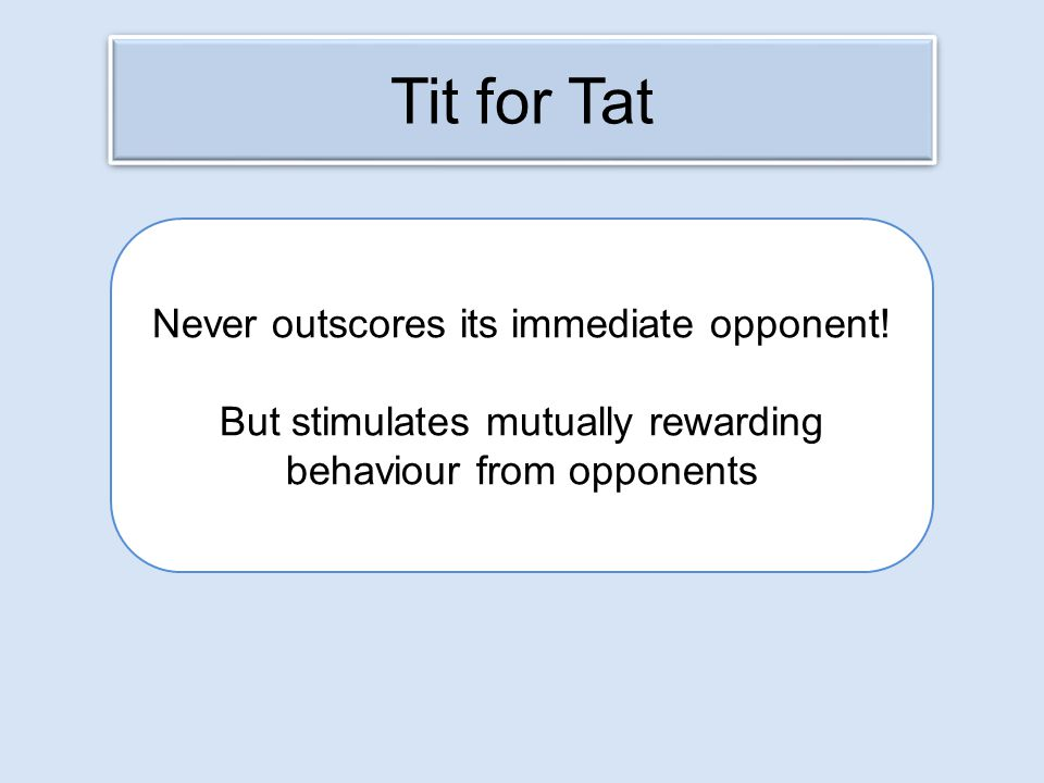 Tit for Tat Never outscores its immediate opponent!