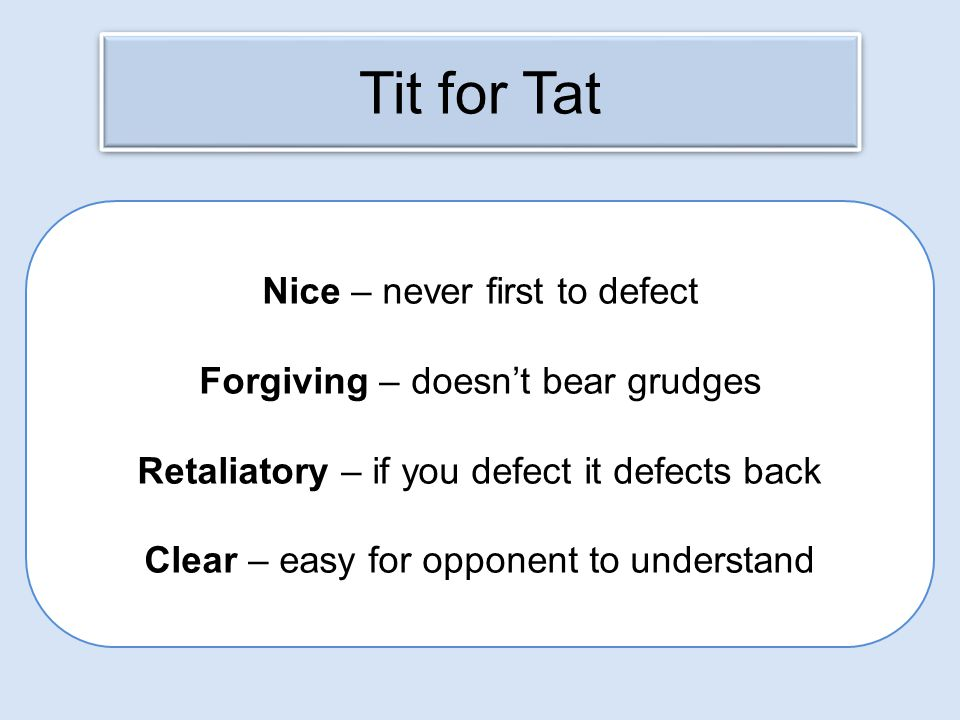 Tit for Tat Nice – never first to defect