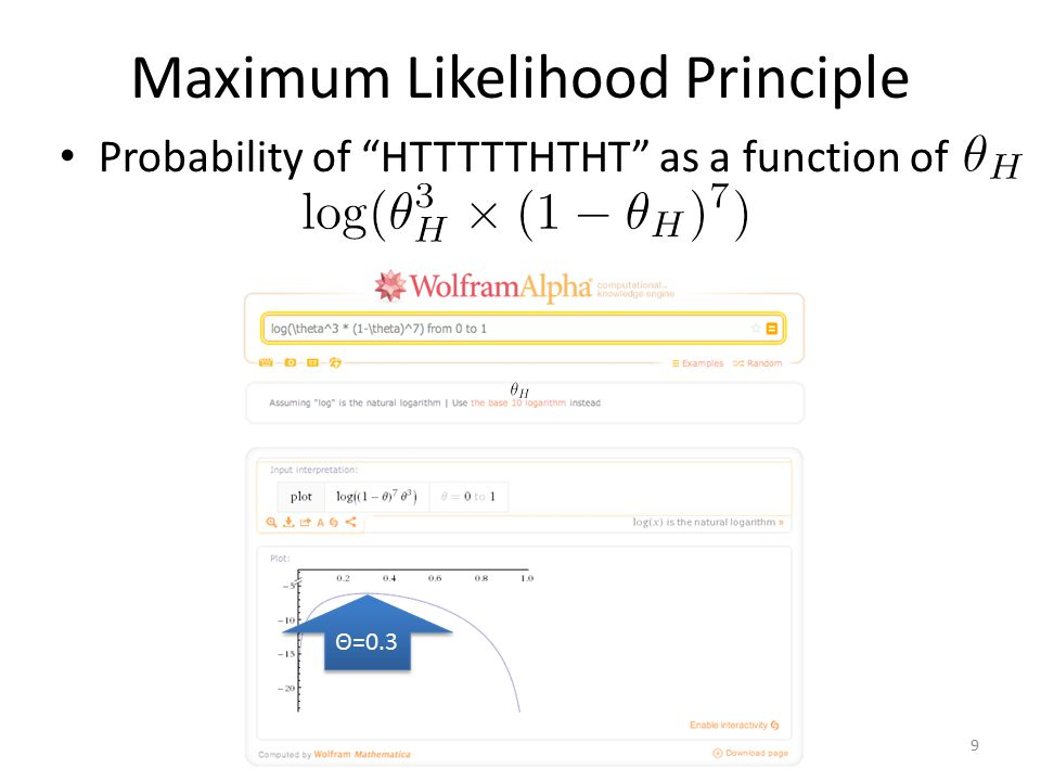 Maximum Likelihood Principle