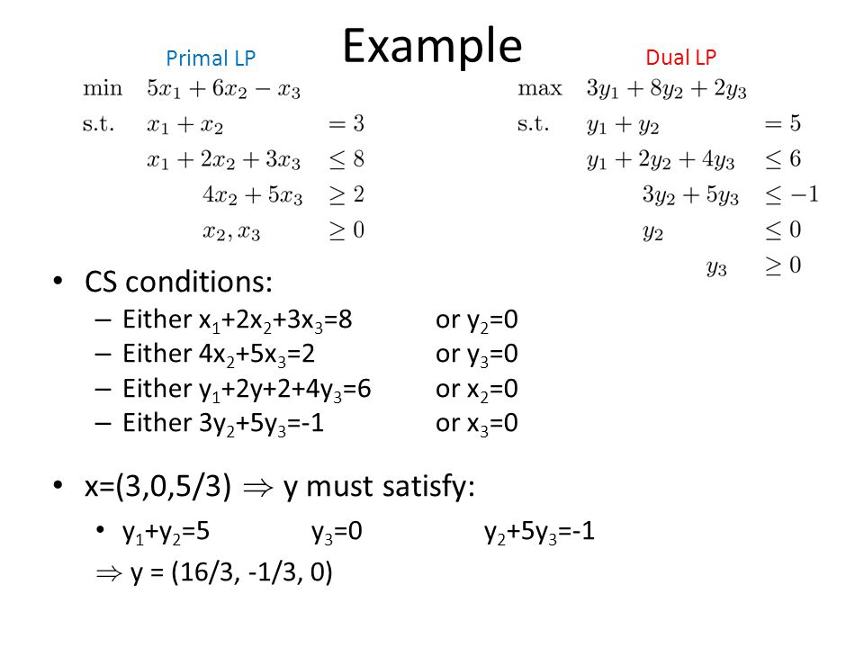 Example CS conditions: x=(3,0,5/3) ) y must satisfy: