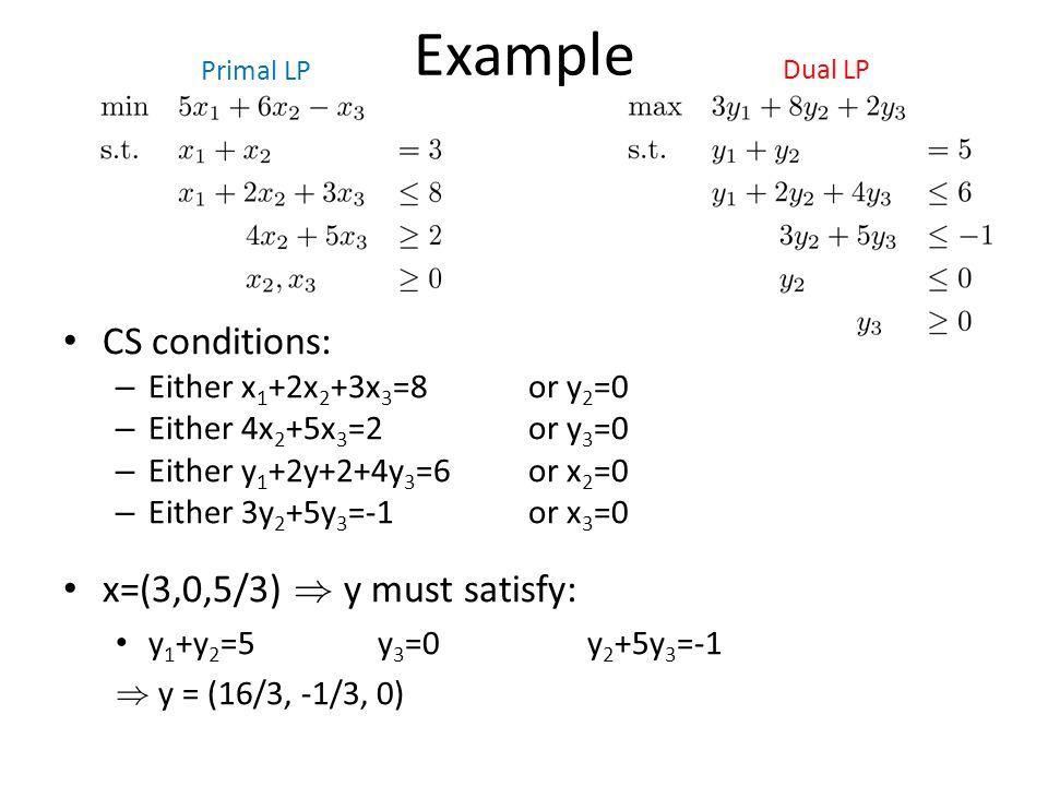 Example CS conditions: x=(3,0,5/3) ) y must satisfy: