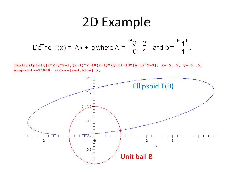 2D Example Ellipsoid T(B) Unit ball B