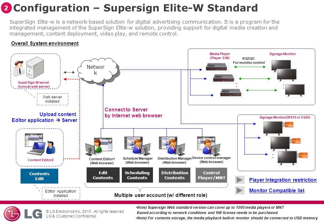 Configuration – Supersign Elite-W Standard