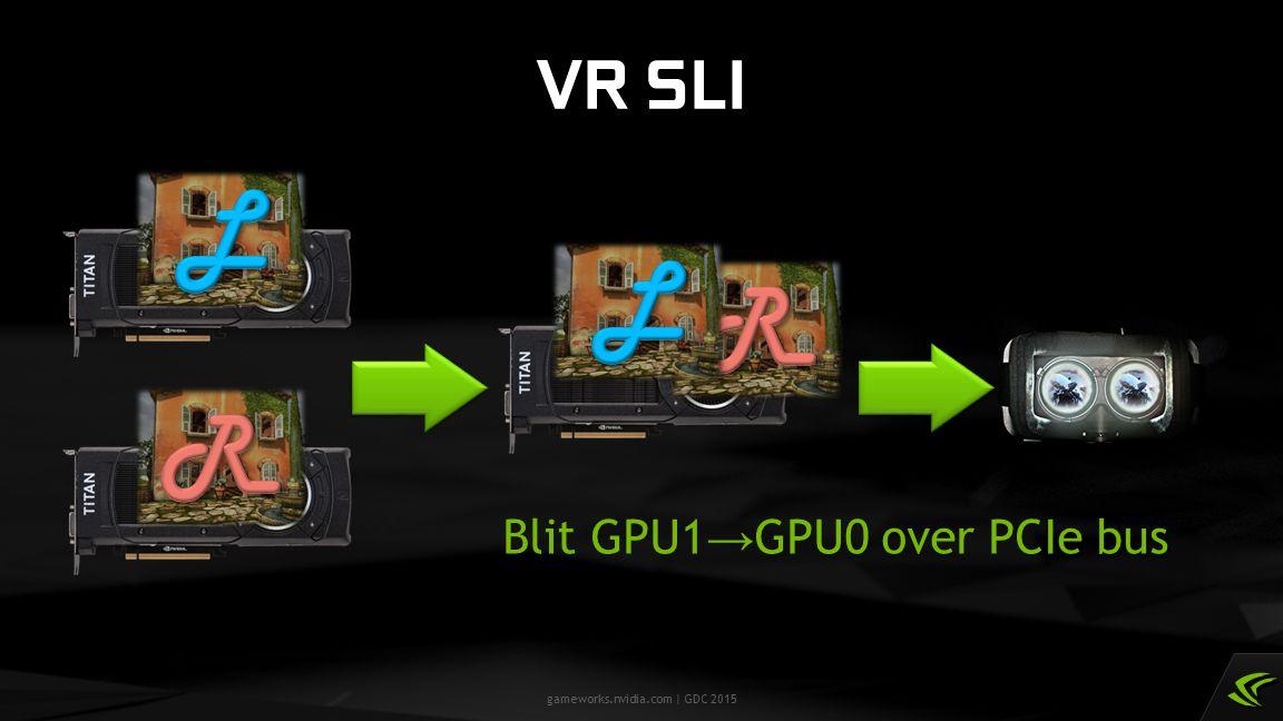 L L R R VR SLI Blit GPU1→GPU0 over PCIe bus