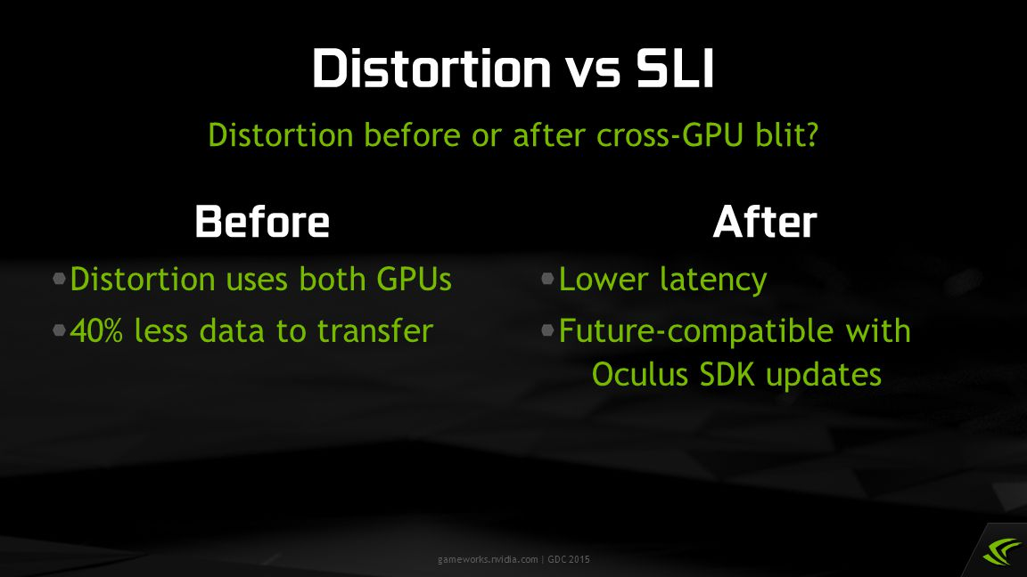 Distortion before or after cross-GPU blit