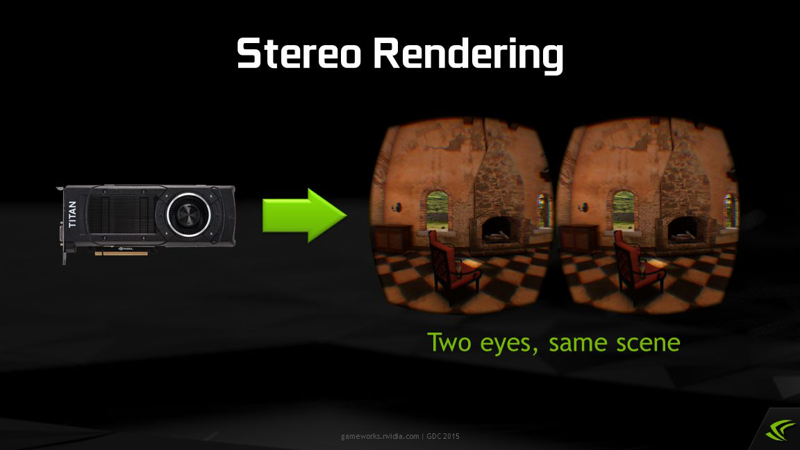 Stereo Rendering Two eyes, same scene
