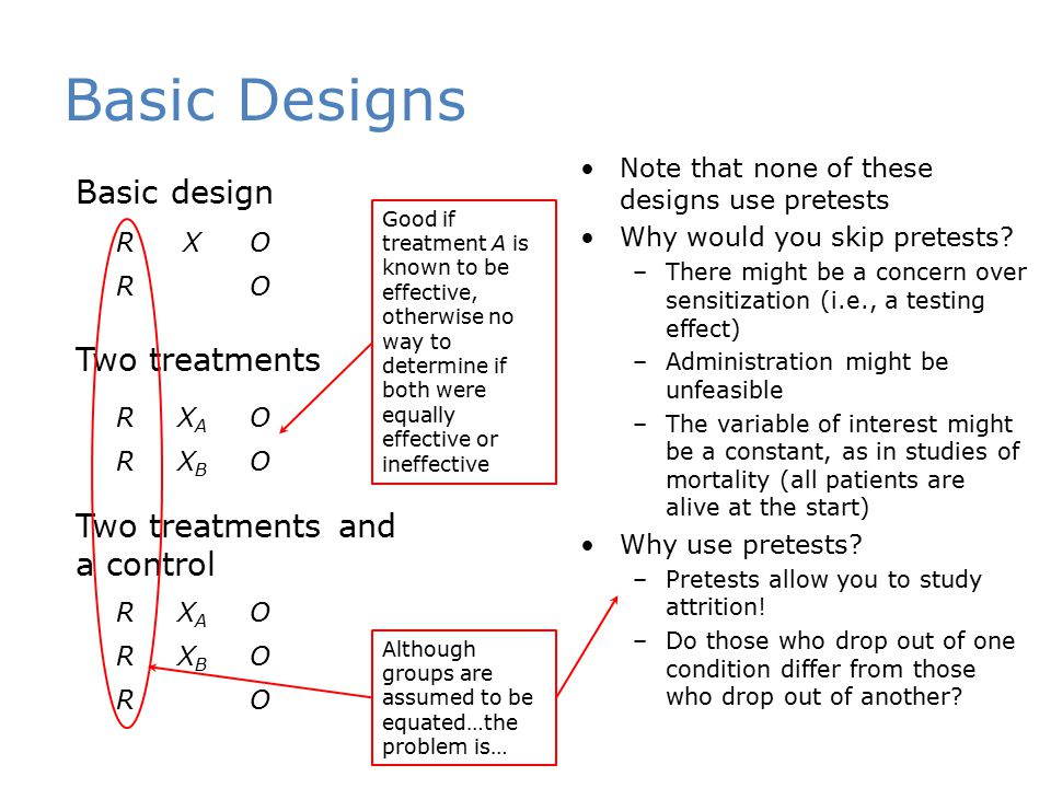 Basic Designs Basic design Two treatments Two treatments and a control