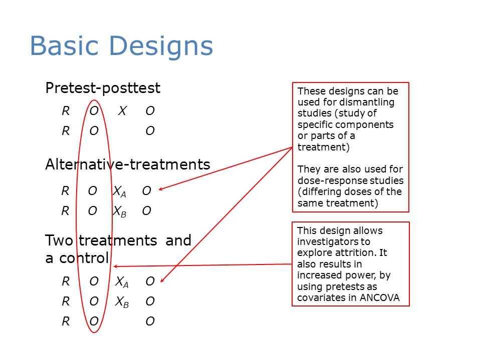 Basic Designs Pretest-posttest Alternative-treatments
