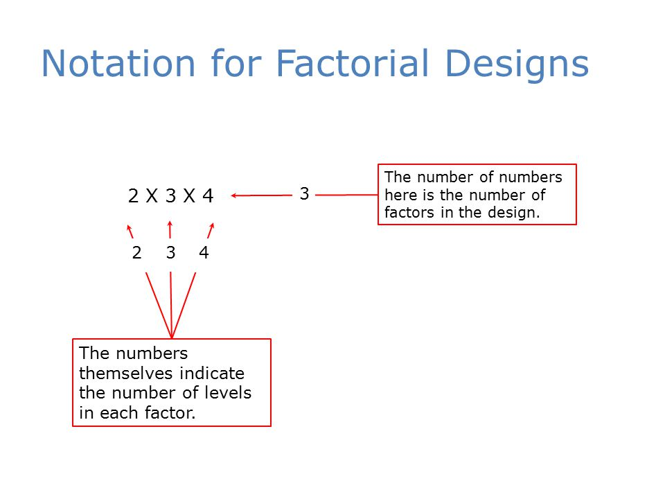 Notation for Factorial Designs