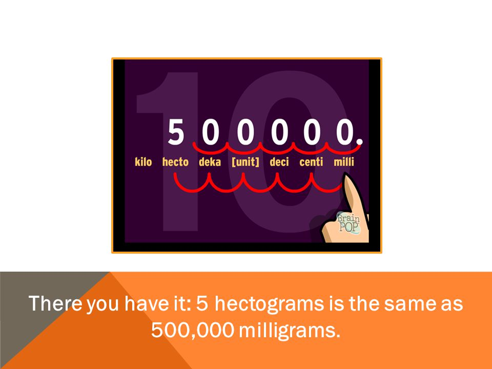 There you have it: 5 hectograms is the same as 500,000 milligrams.