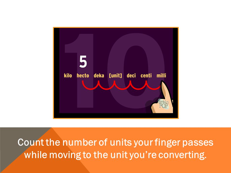 Count the number of units your finger passes while moving to the unit you're converting.