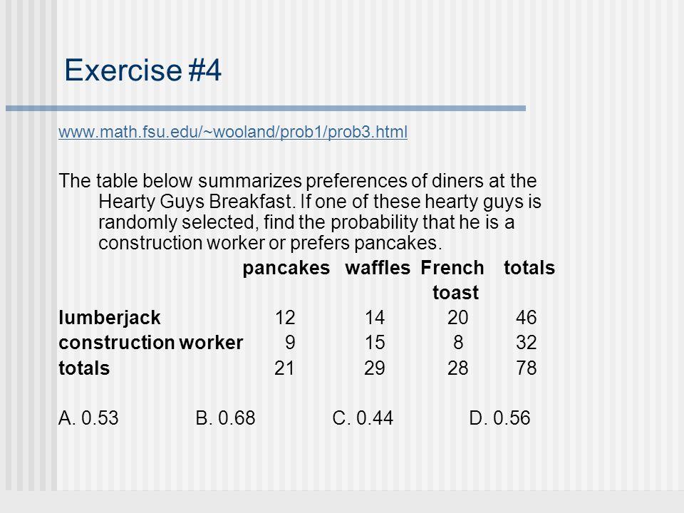 Exercise #4 www.math.fsu.edu/~wooland/prob1/prob3.html.
