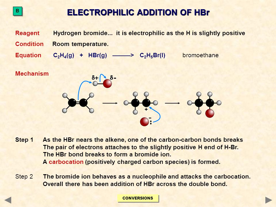 ELECTROPHILIC ADDITION OF HBr