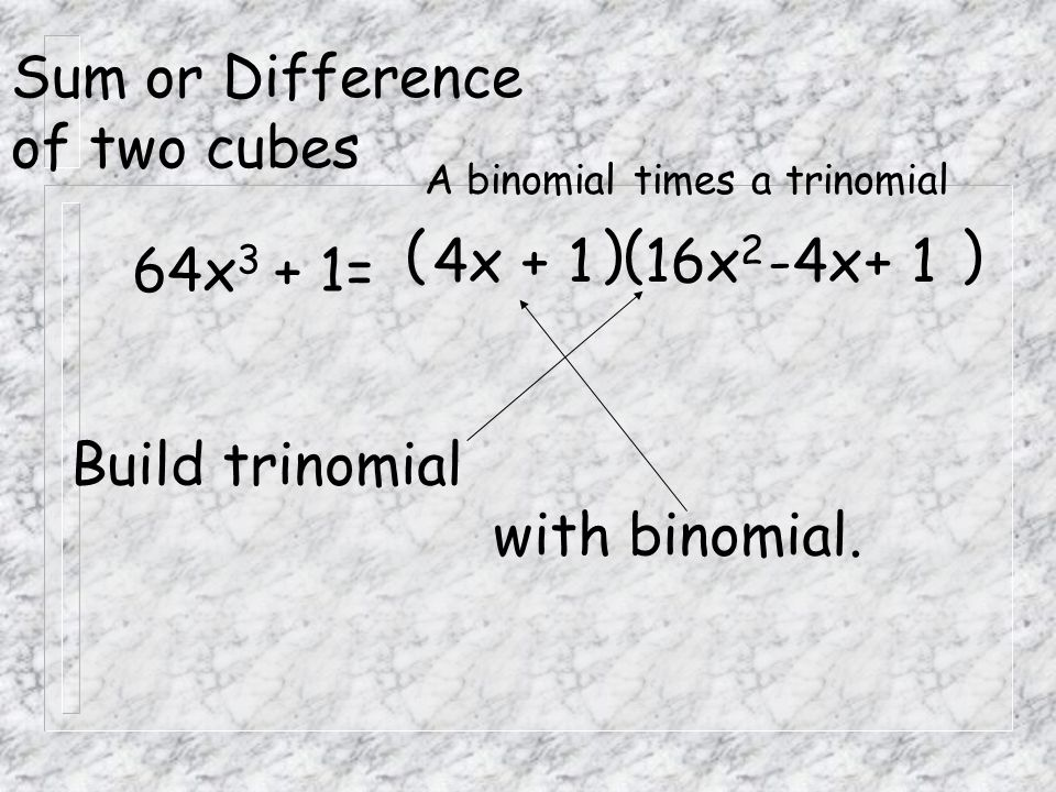 Sum or Difference of two cubes ( )( ) 4x + 1 16x2 -4x + 1 64x3 + 1=
